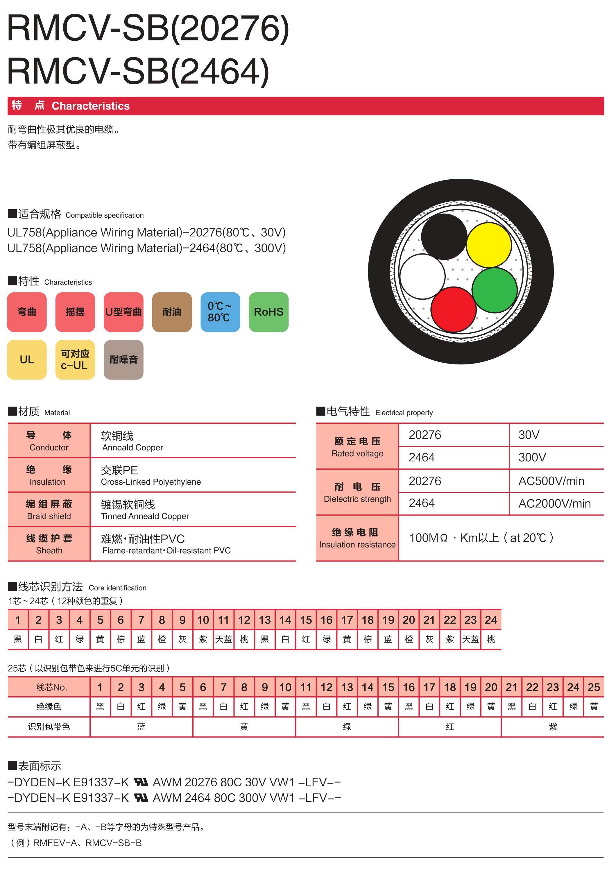 http://pmoe8be72.hkpic1.websiteonline.cn/upload/RMCV-SB(20276)(2464)1.jpg